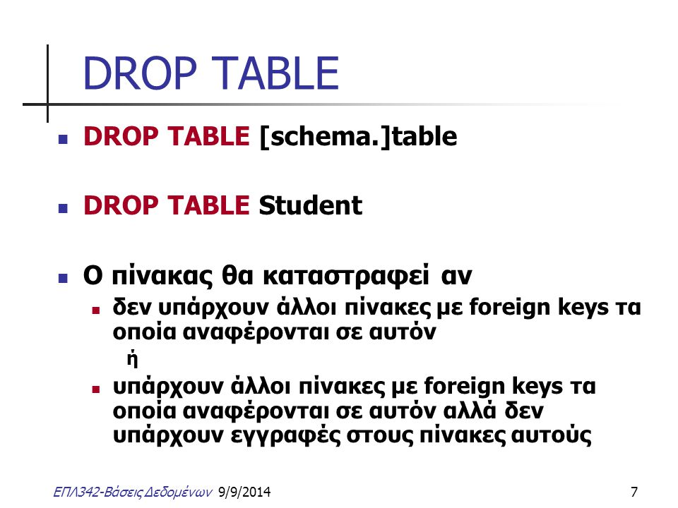 DROP TABLE DROP TABLE [schema.]table DROP TABLE Student